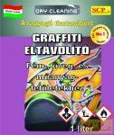 Graffitieltávolító